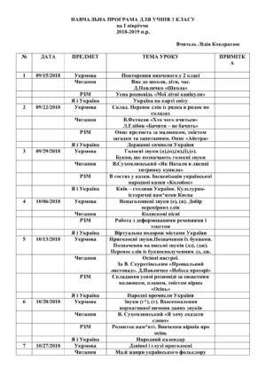 календарне планування 3 клас 2018-19